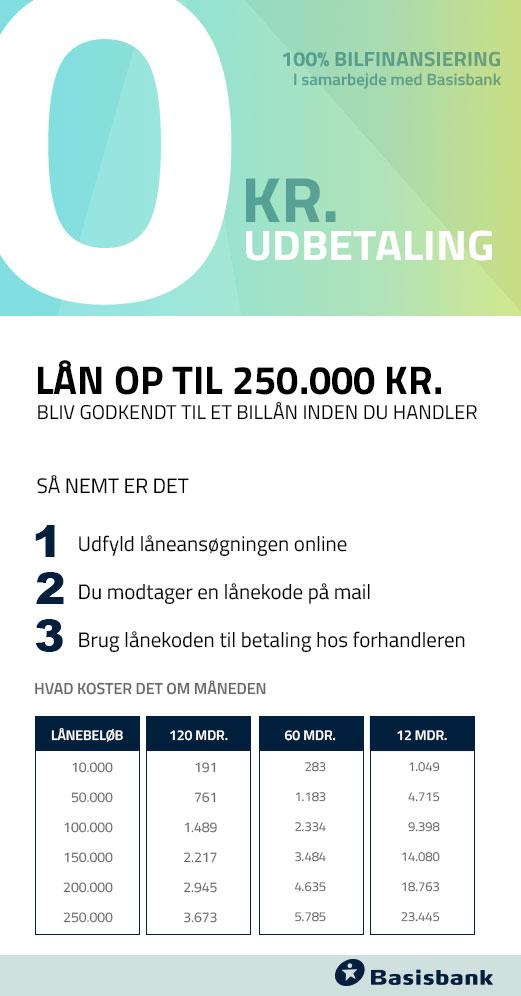 Priser og vilkår Basisbank finansiering hos EG biler